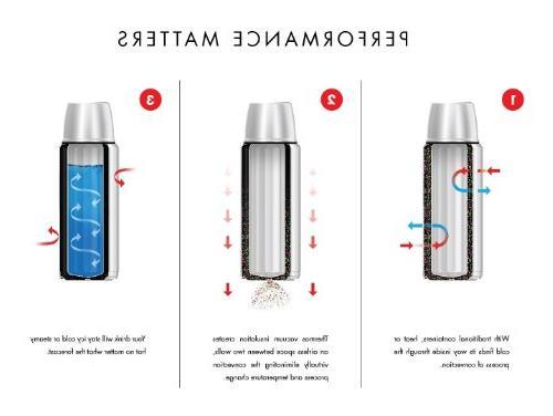Thermos Steel Jar, ea